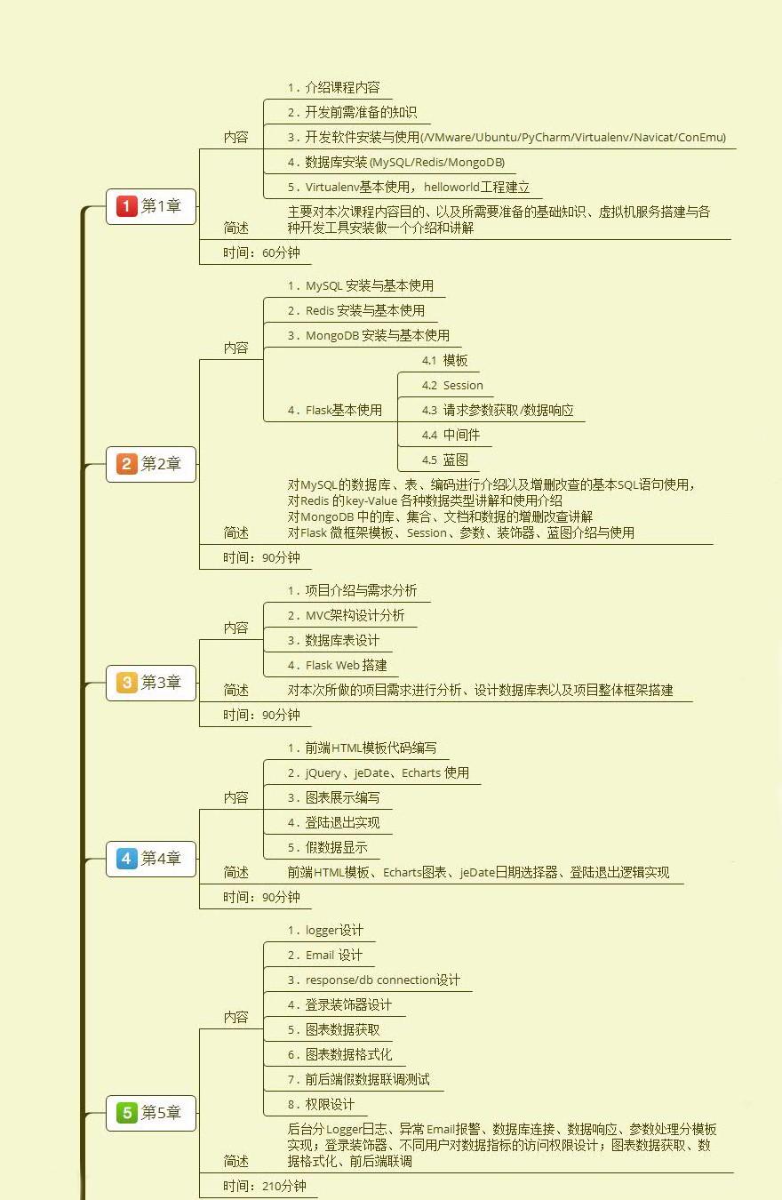 课程2-1.jpg