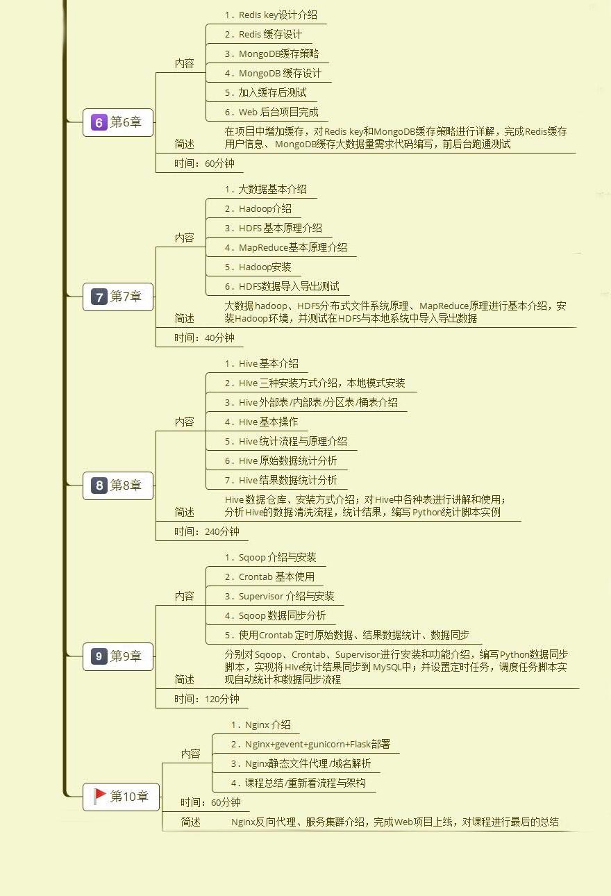 课程2-2.jpg