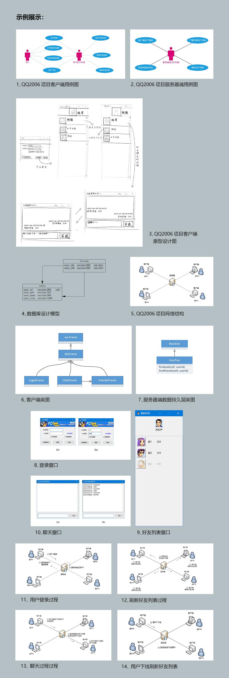 项目实战5.jpg