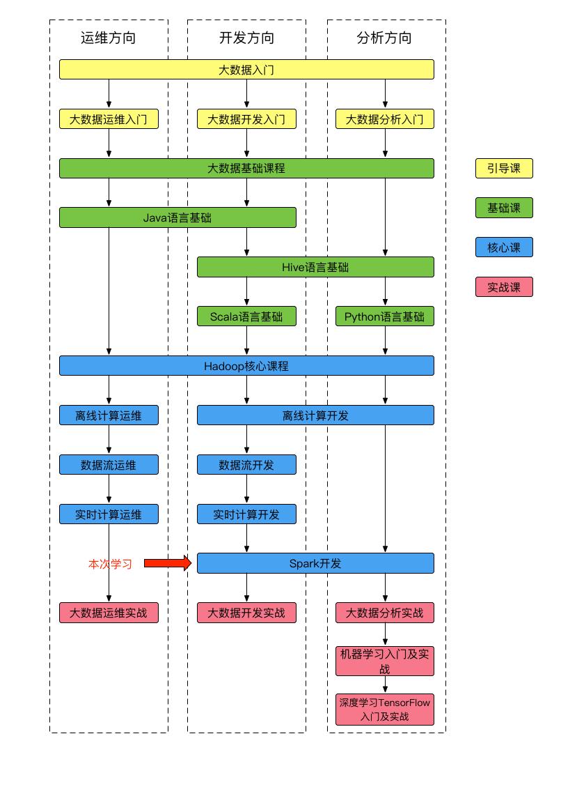 课程体系图-21.png