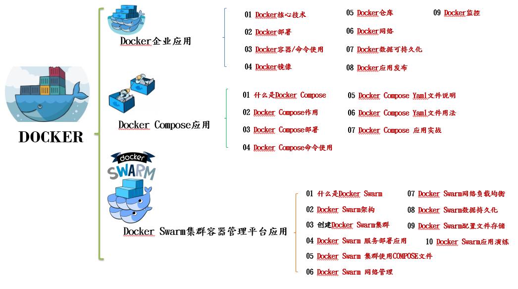 docker企业应用.png