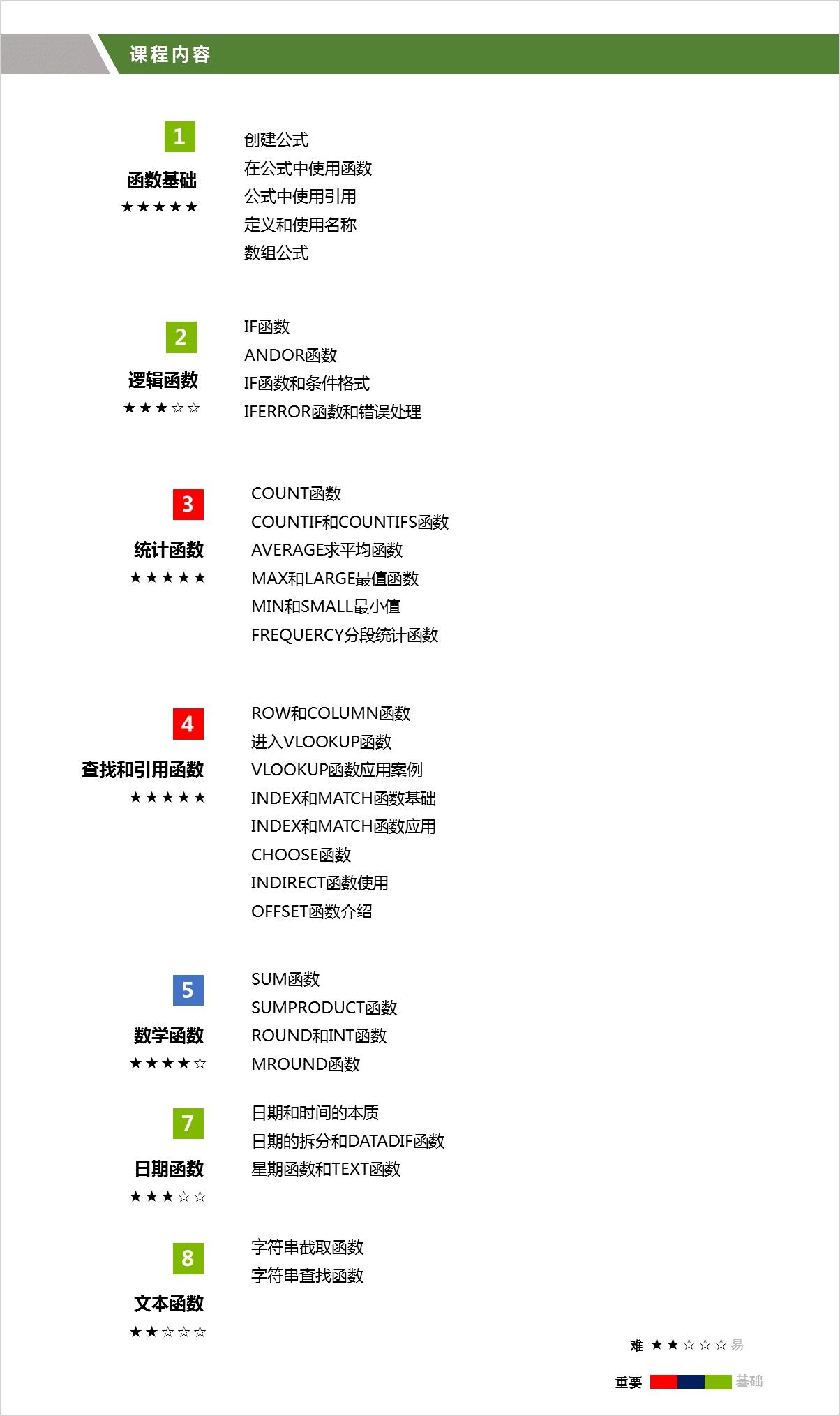 VIP函数文案改进4-6.jpg
