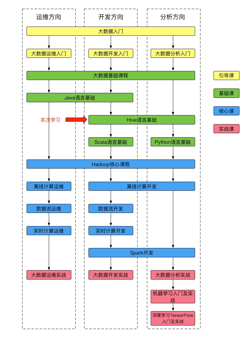 课程体系图-11.png