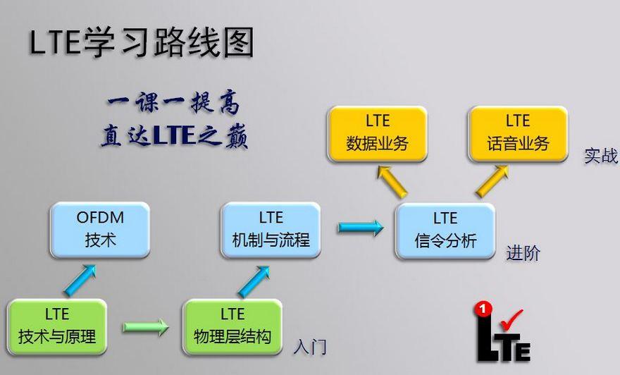 路线图3.JPG