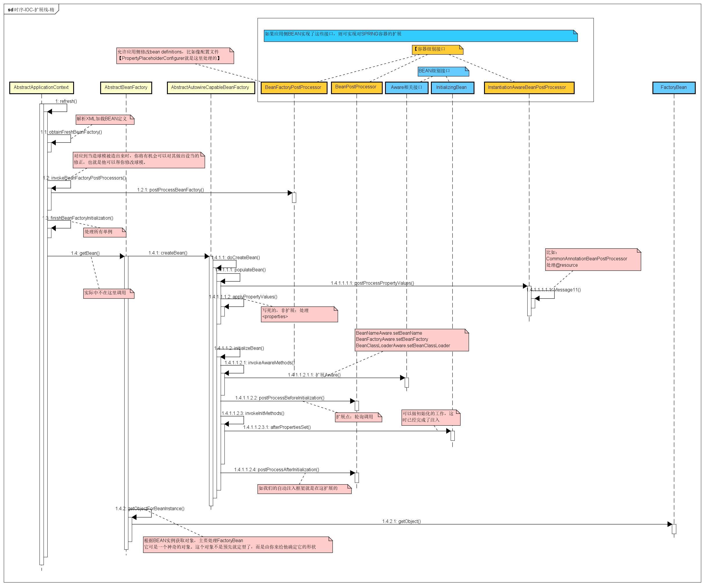 时序-IOC-扩展线-精.jpg