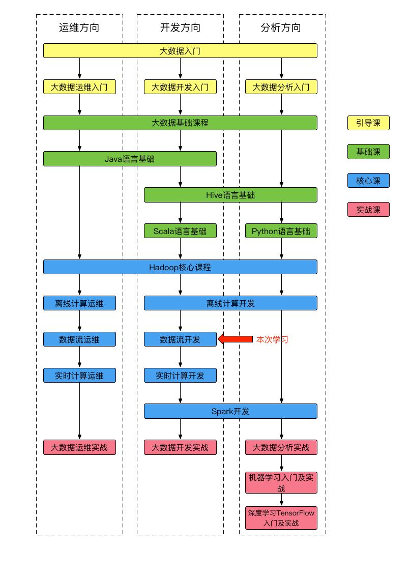课程体系图-18.png
