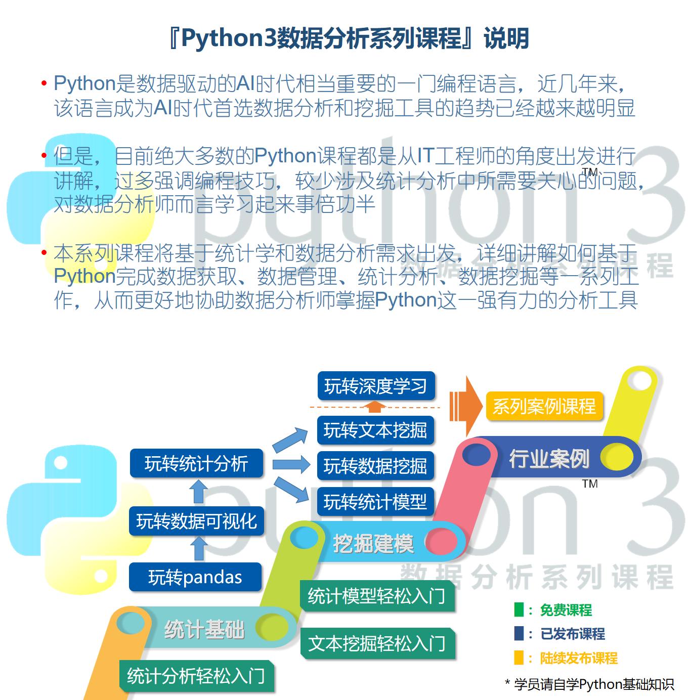 python推广.png