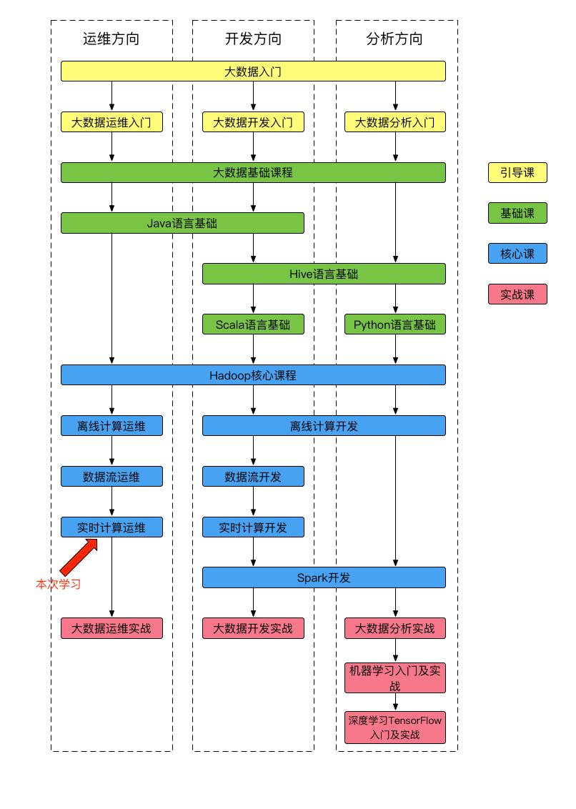 课程体系图-19.png