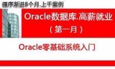 Oracle数据库(第1月):Oracle零基础系统入门专题