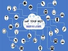戏说物联网&物联网技术线路视频课程