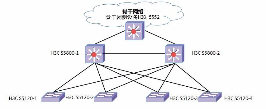 局域网实战案例视频课程(二):办公网络局域网组建