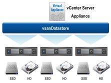 VMware vSAN 6.6瑙�棰�璇剧�