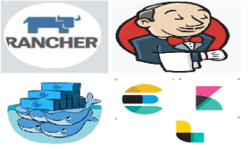生产实战演练企业微服务架构(基于Rancher平台持续集成)