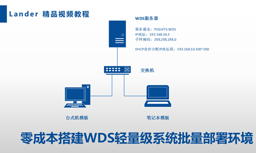 零成本搭建WDS轻量级系统批量部署环境视频课程