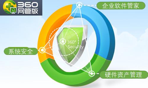 企业网管利器-360网管版视频教程