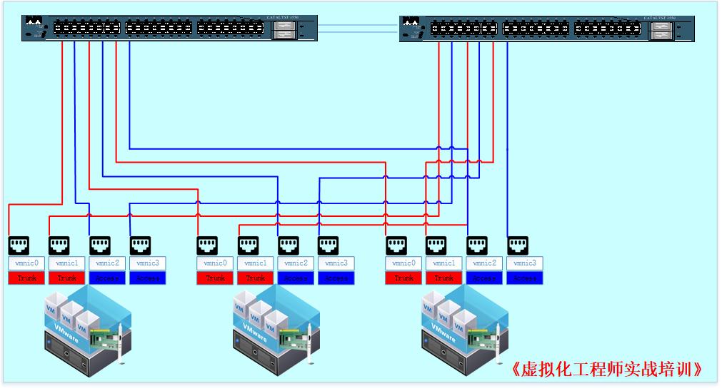 《虚拟化工程师实战培训》06-Proxmox VE 5.2