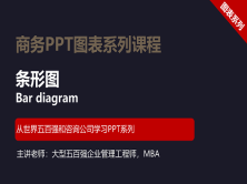 【司马懿】商务PPT设计高级图表篇02【条形图设计与使用】