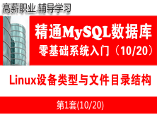 Linux设备类型与文件目录结构_MySQL数据库入门必备系列教程10