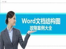 Word文档结构图故障案例大全系列视频课程