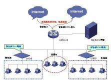 思科CCIE&华为HCIE讲师安德经典TCPIP路由技术第二卷BGP公开课