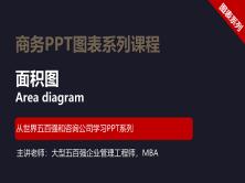 【司马懿】商务PPT设计高级图表篇06【巧用面积图】