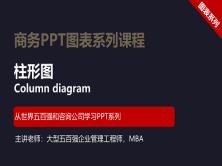 【司马懿】商务PPT设计高级图表篇01【柱形图设计】