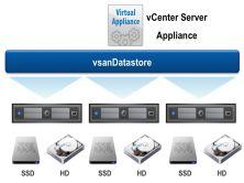 VMware vSAN 6.6視頻課程