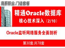 Oracle監听網絡服務全面剖析_Oracle視頻教程_基礎深入與核心技術02