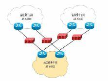 骨干网割接案例(三)-改变MPLS VDN跨域互联方式