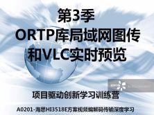 ORTP库局域网图传和VLC实时预览-第3/9季视频课程