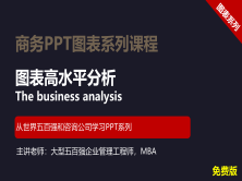 【司马懿】商务PPT设计高级图表篇10【高水平图表分析】免费版