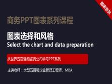 【司马懿】商务PPT设计高级图表篇09【图表选择及风格设计】