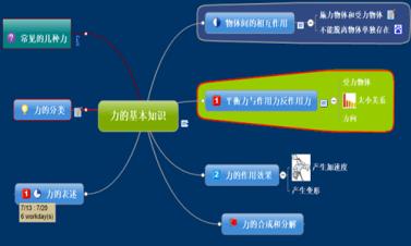 學習利器思維導圖視頻教程