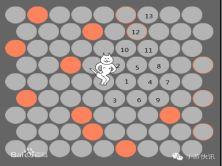 Unity3D实战视频课程-围住神经猫案例【初学者推荐】