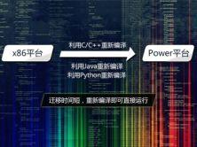 POWER平台代码高速迁移实战视频课程