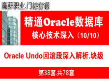 Oracle Undo回滚段深入解析_Oracle视频教程_基础深入与核心技术10
