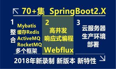 全新版本Spring Boot 2.x全套視頻零基礎入門到高級實戰SpringBoot教程