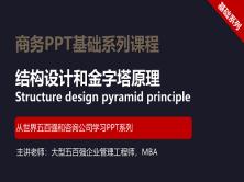 【司马懿】商务PPT设计基础篇02【结构设计】