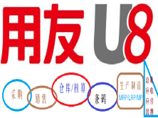 用友U8模塊框架流程視頻教程