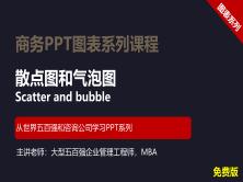 【司马懿】商务PPT设计高级图表篇07【散点图及气泡图】免费版