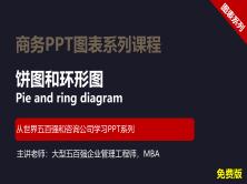 【司马懿】商务PPT设计高级图表篇05【饼图和环形图】免费版