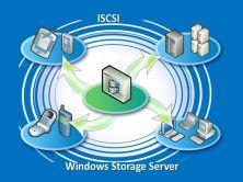 利用WSS实现ISCSI 存储服务器【云存储实战视频课程】