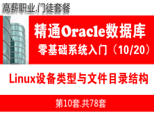 Linux设备类型与文件目录结构_Oracle数据库入门必备系列教程10
