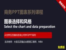 【司马懿】商务PPT设计高级图表篇09【图表选择及风格设计】免费版