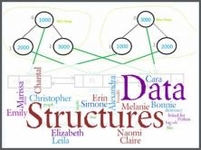 【王顶】数据结构理论与实战视频课程