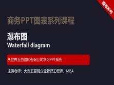 【司马懿】商务PPT设计高级图表篇03【瀑布图技巧】