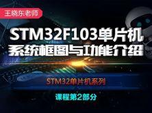 STM32F103單片機系統架構-王曉東老師STM32單片機系列視頻課程第2部分