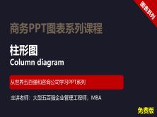 【司马懿】商务PPT设计高级图表篇01【柱形图设计】免费版