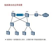 链路聚合;vlan原理和配置