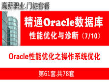 Oracle性能优化之Linux操作系统优化_Oracle性能优化与故障诊断教程07